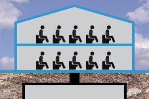 aantalpersonen